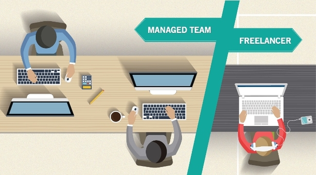 Hiring Freelancers vs Outsourcing a Remote Team. Which Is Better?